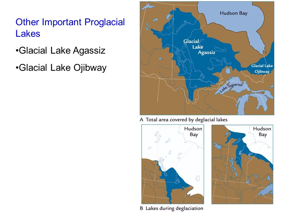 Other Important Proglacial Lakes