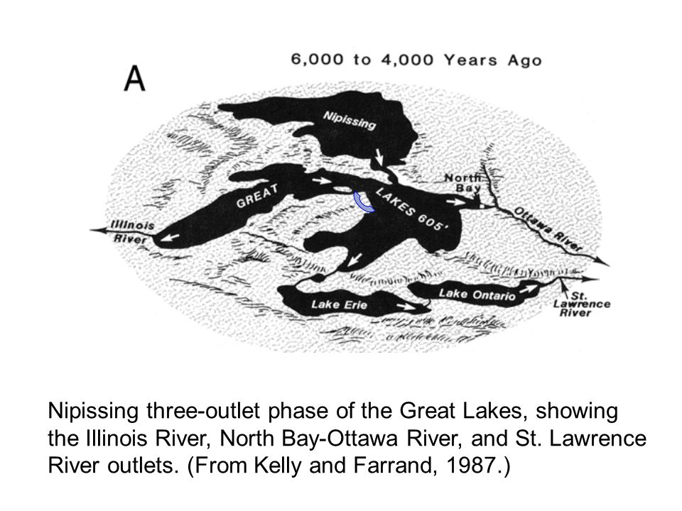 Nipissing three-outlet phase of the Great Lakes, showing the Illinois River, North Bay-Ottawa River, and St.