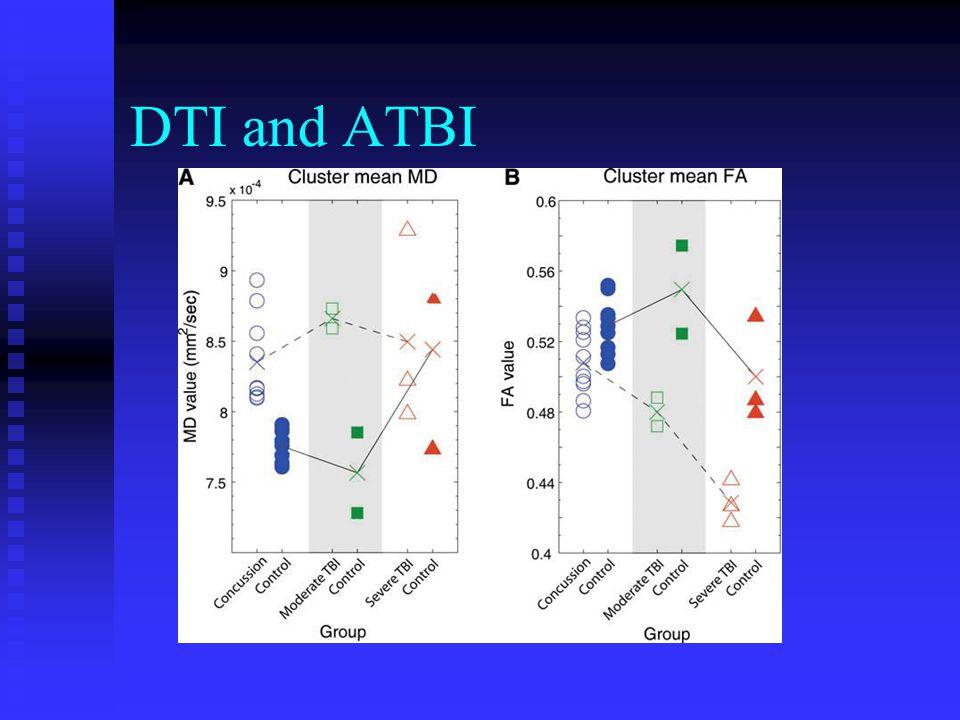 DTI and ATBI