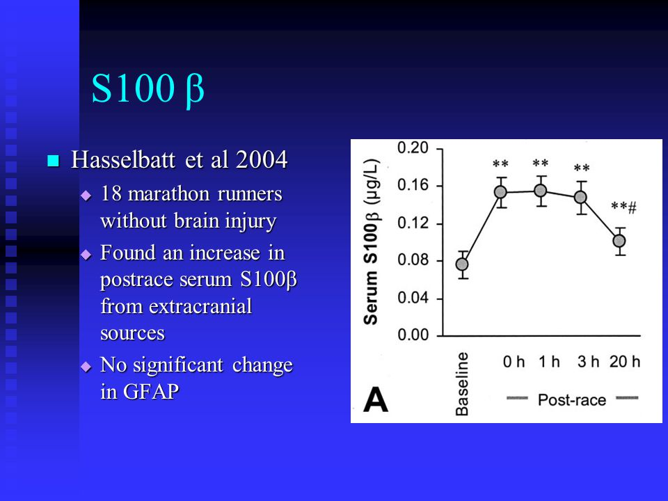 S100 β Hasselbatt et al 2004 18 marathon runners without brain injury