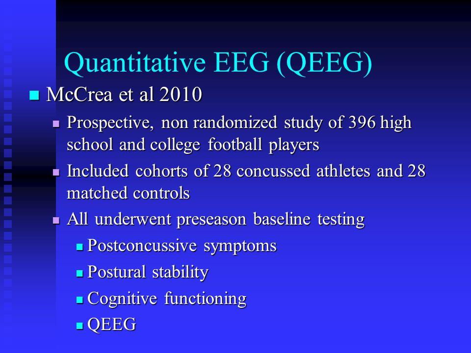 Quantitative EEG (QEEG)