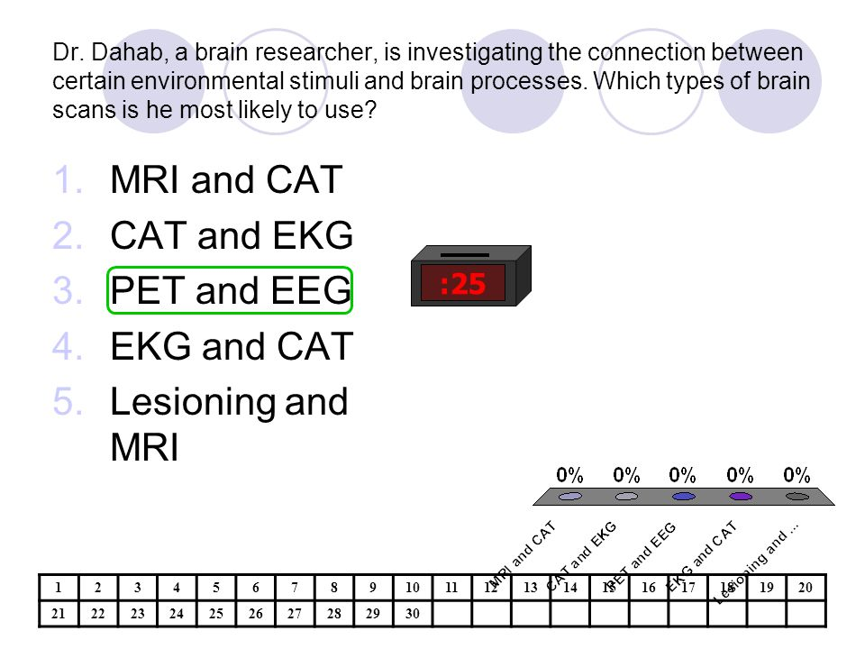 MRI and CAT CAT and EKG PET and EEG EKG and CAT Lesioning and MRI :25