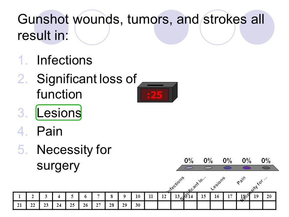 Gunshot wounds, tumors, and strokes all result in: