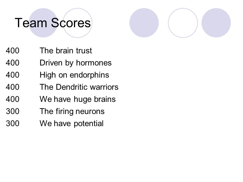 Team Scores 400 The brain trust Driven by hormones High on endorphins