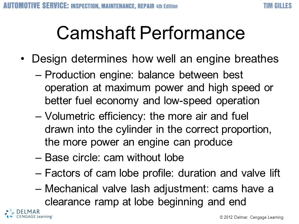 Camshaft Performance Design determines how well an engine breathes