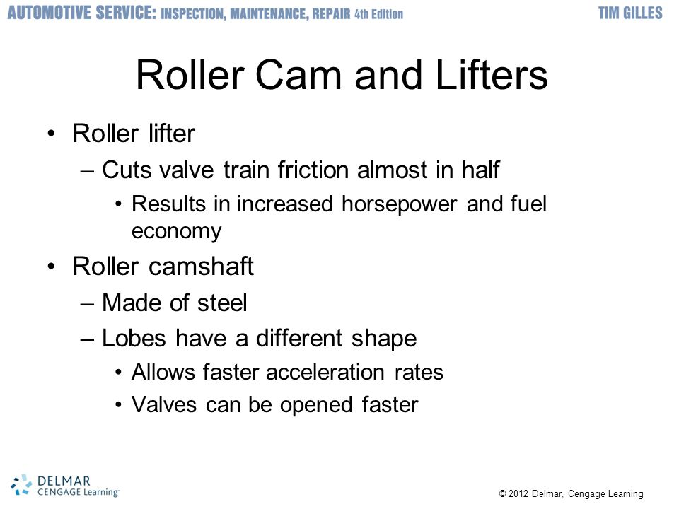Roller Cam and Lifters Roller lifter Roller camshaft