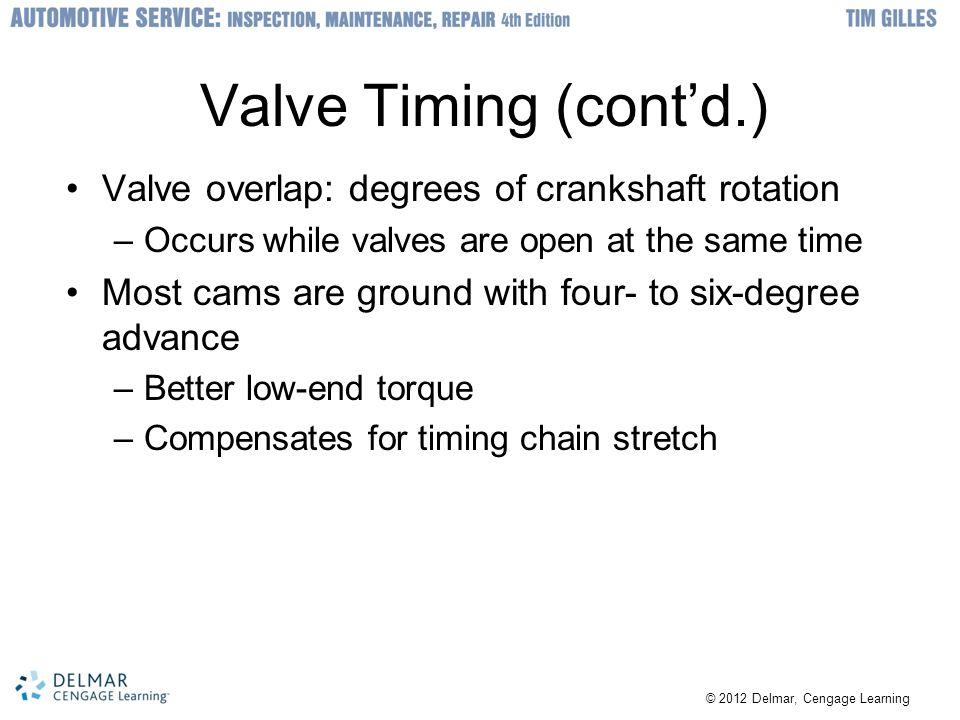 Valve Timing (cont'd.) Valve overlap: degrees of crankshaft rotation