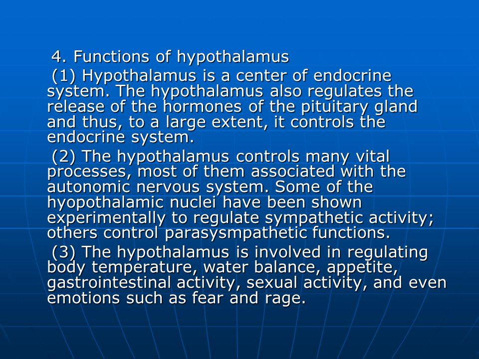 4. Functions of hypothalamus