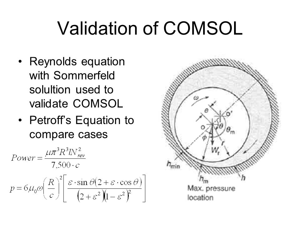 Validation of COMSOL Reynolds equation with Sommerfeld solultion used to validate COMSOL.