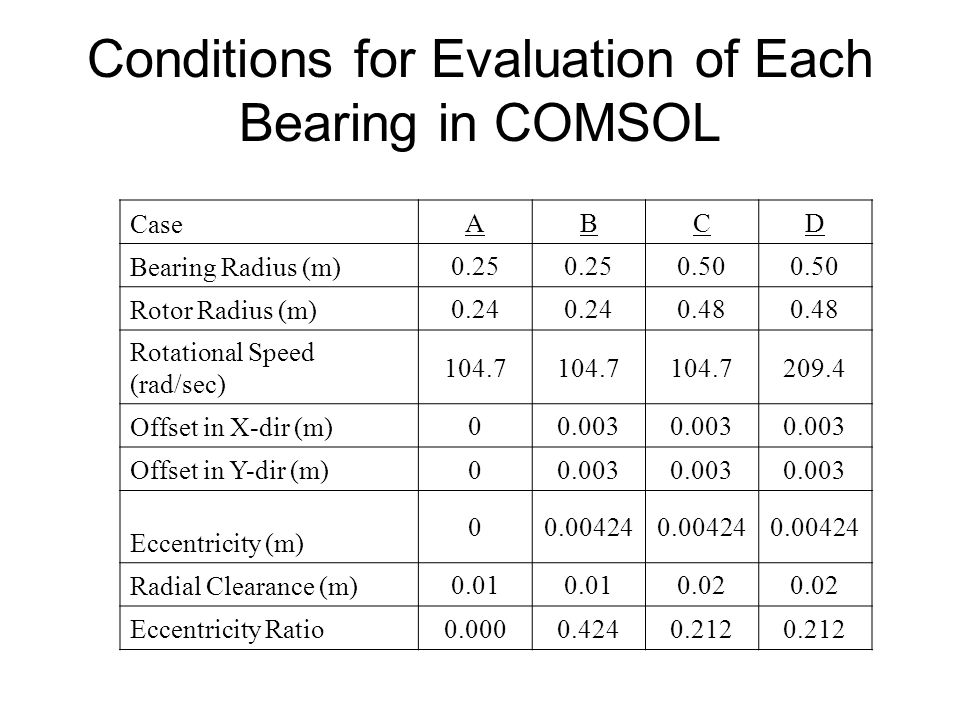 Conditions for Evaluation of Each Bearing in COMSOL