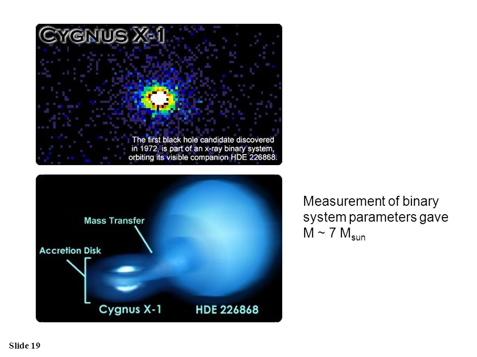 Measurement of binary system parameters gave M ~ 7 Msun
