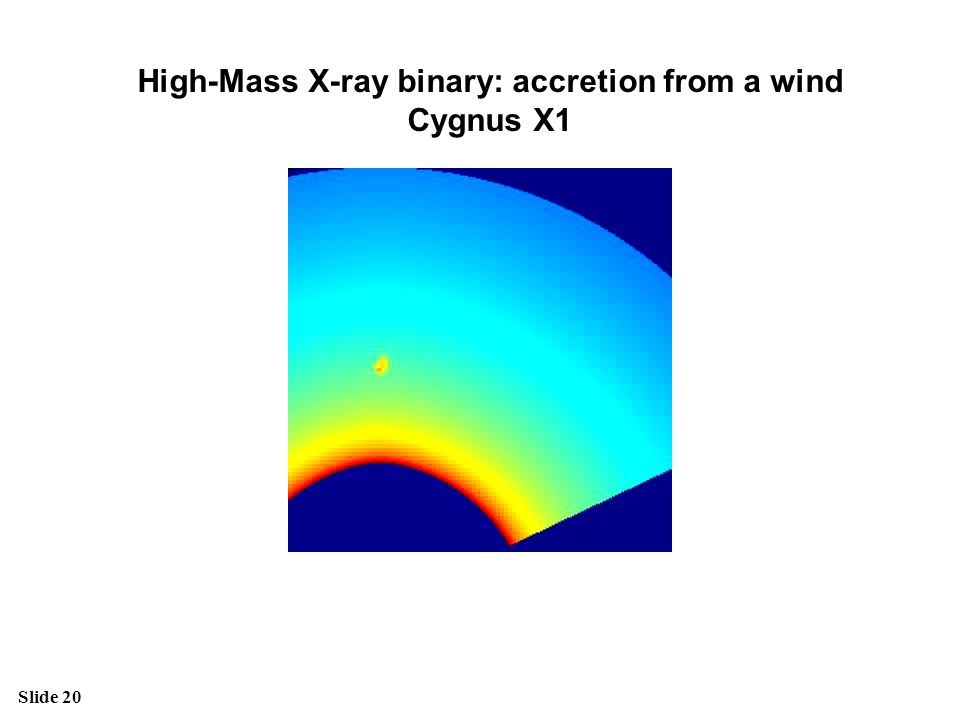 High-Mass X-ray binary: accretion from a wind