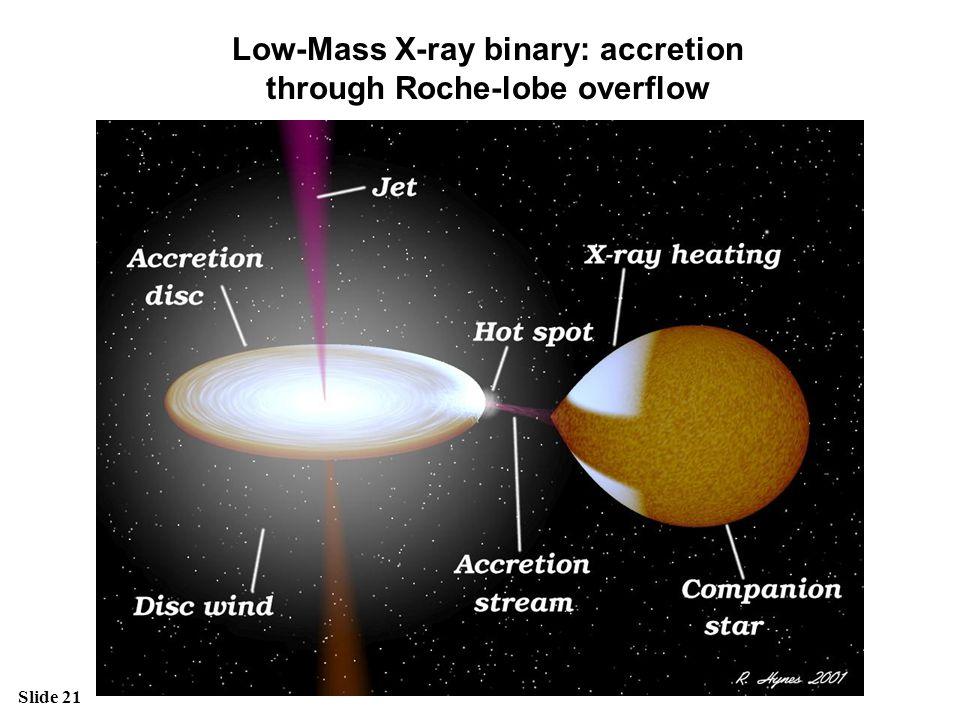 Low-Mass X-ray binary: accretion through Roche-lobe overflow