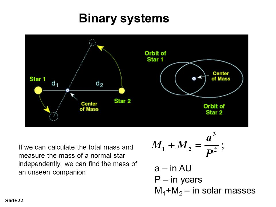 Binary systems a – in AU P – in years M1+M2 – in solar masses