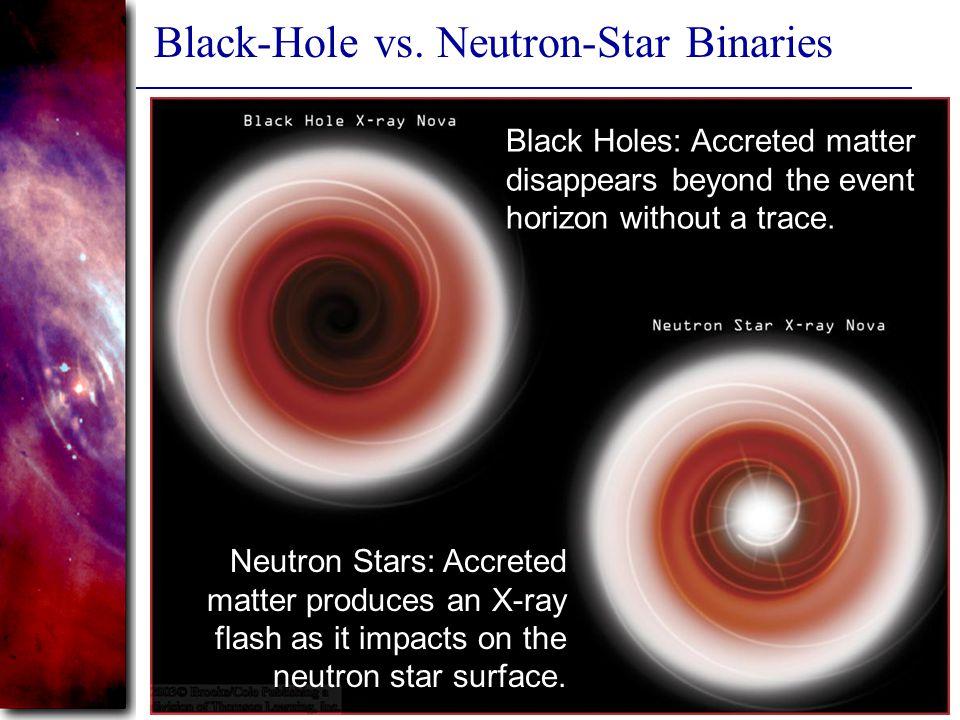Black-Hole vs. Neutron-Star Binaries