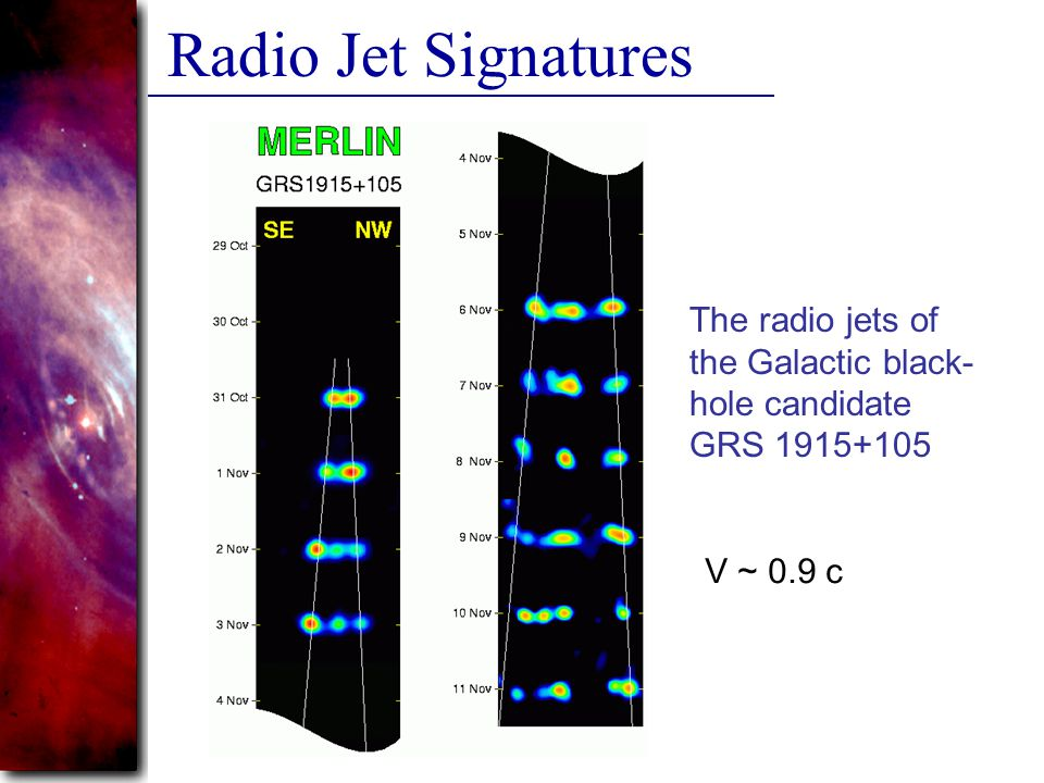 Radio Jet Signatures The radio jets of the Galactic black-hole candidate GRS 1915+105 V ~ 0.9 c