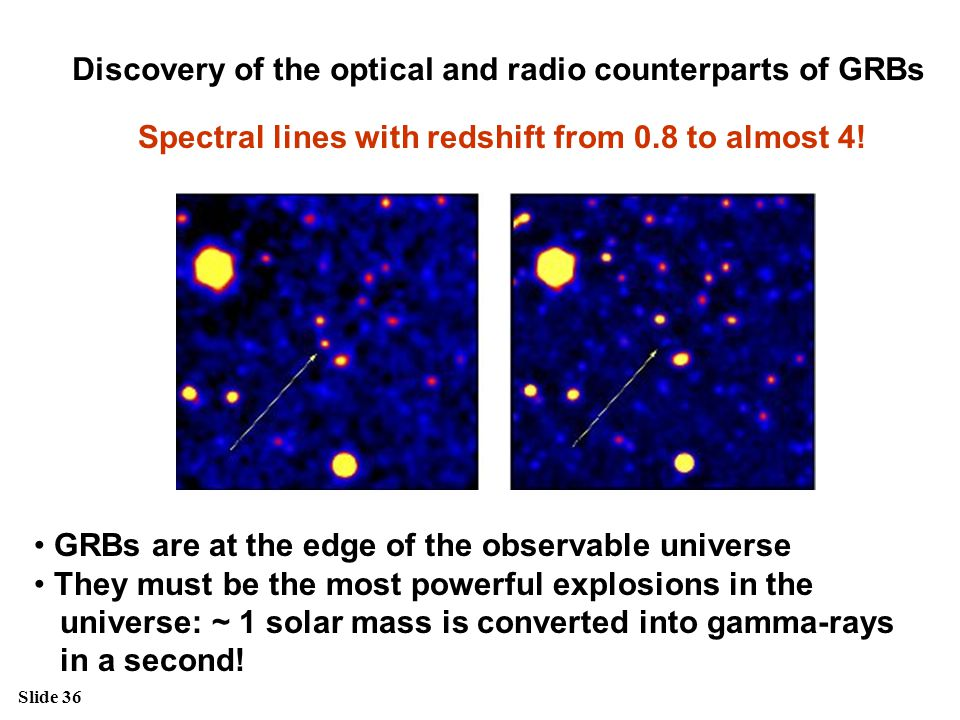 Discovery of the optical and radio counterparts of GRBs