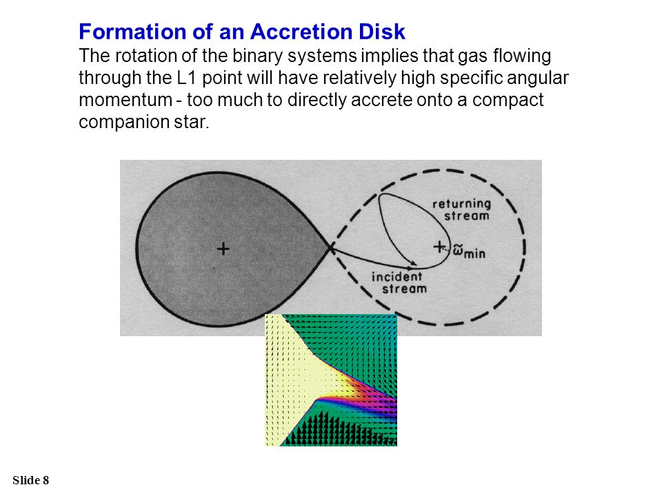Formation of an Accretion Disk