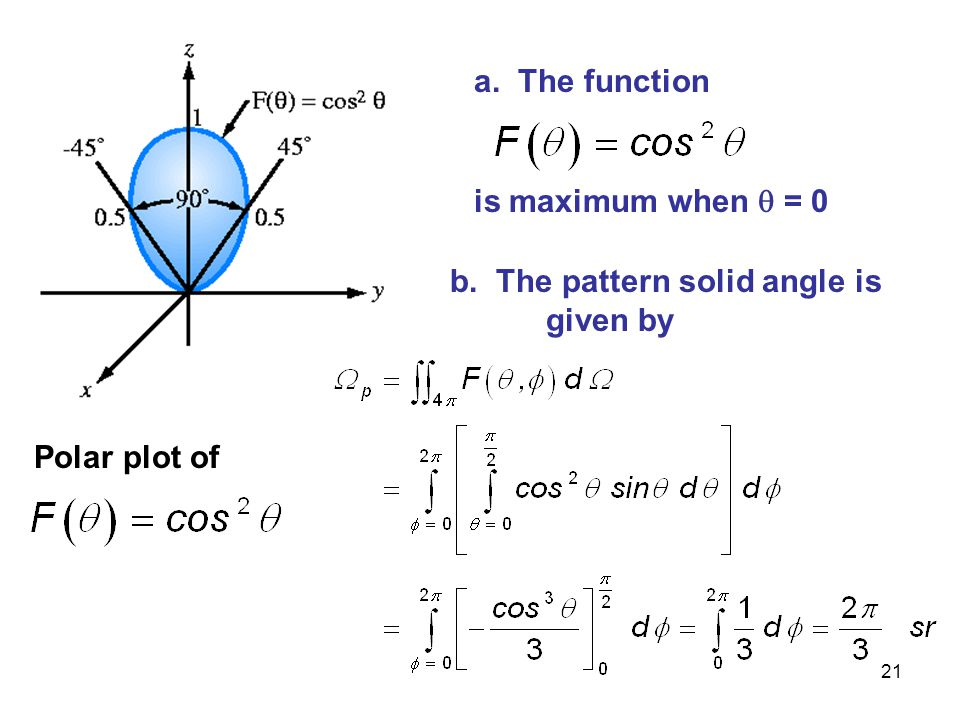 a. The function is maximum when  = 0 b. The pattern solid angle is given by Polar plot of