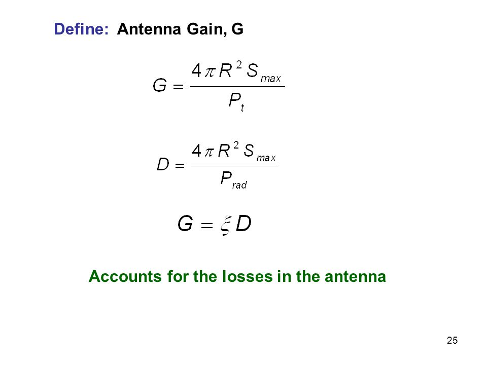 Accounts for the losses in the antenna