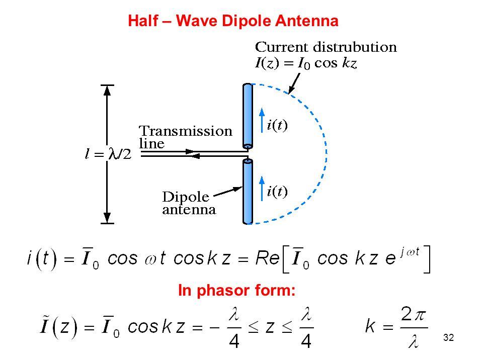 Half – Wave Dipole Antenna