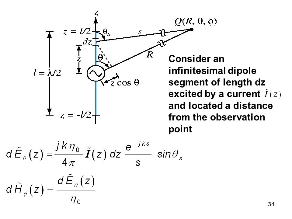 Consider an infinitesimal dipole segment of length dz excited by a current and located a distance from the observation point