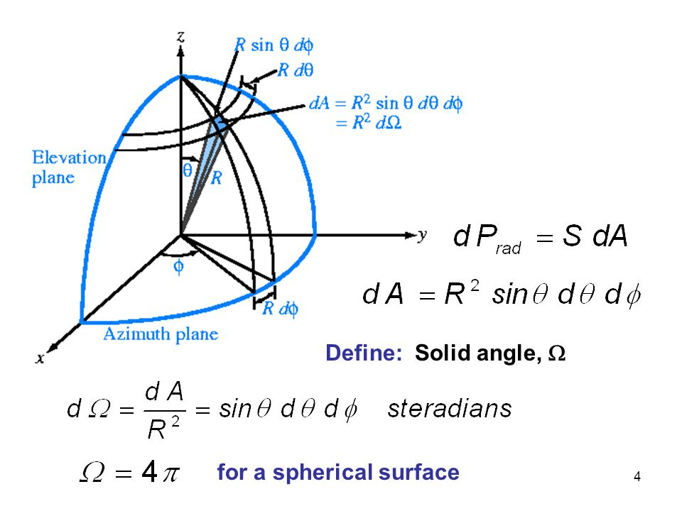 Define: Solid angle,  for a spherical surface
