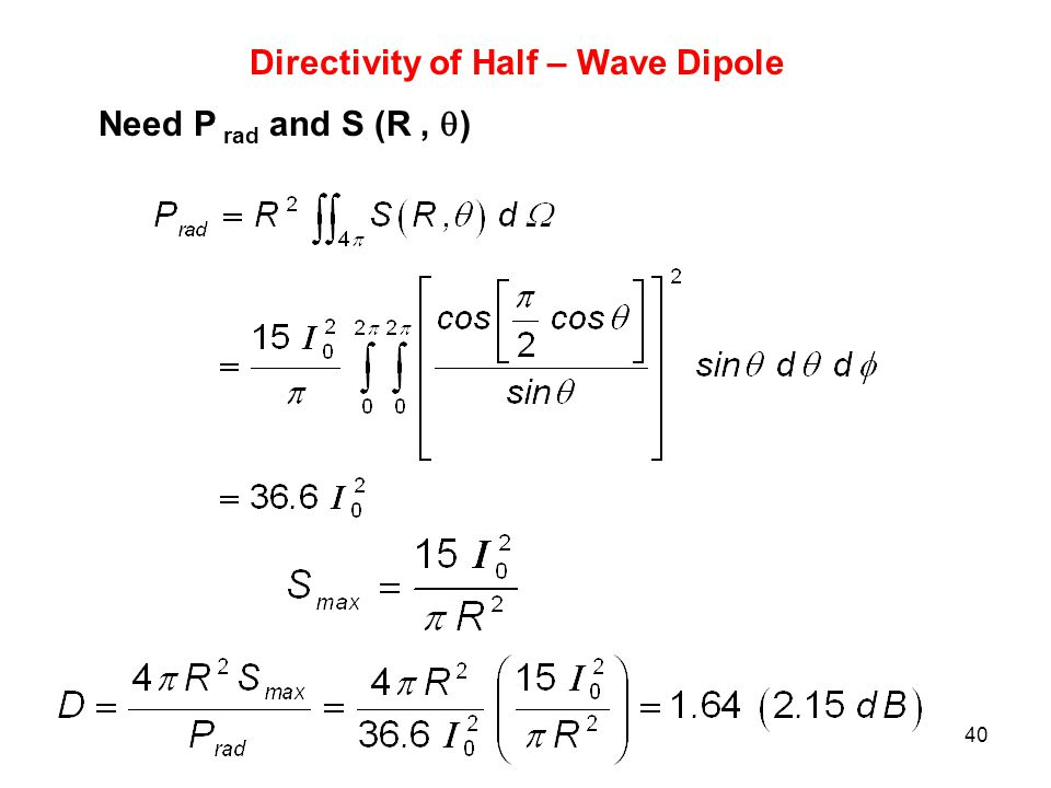 Directivity of Half – Wave Dipole