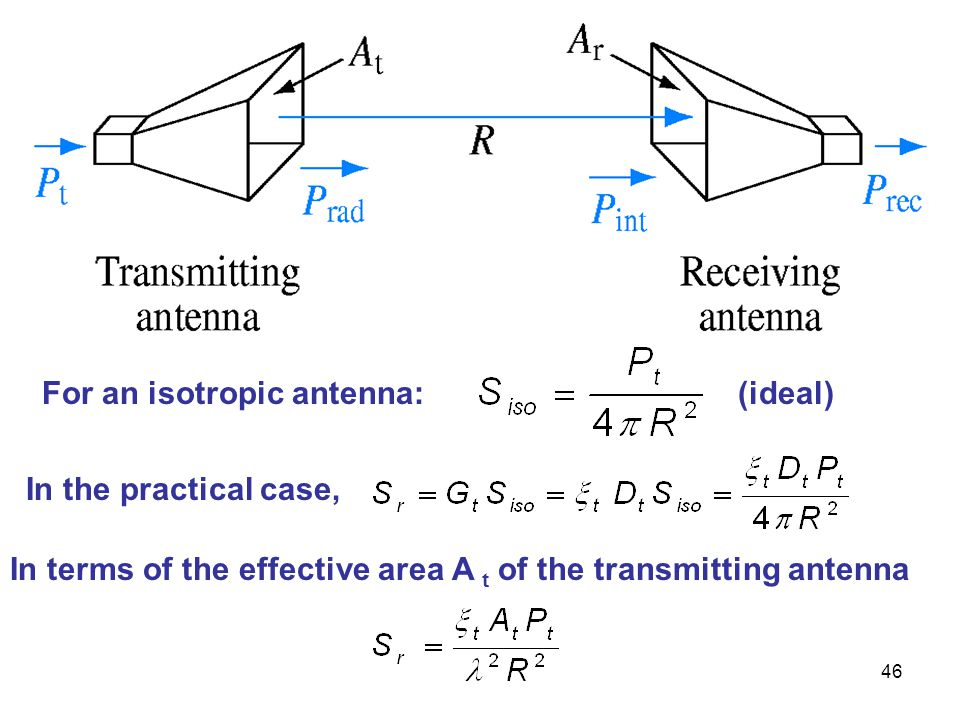 For an isotropic antenna: