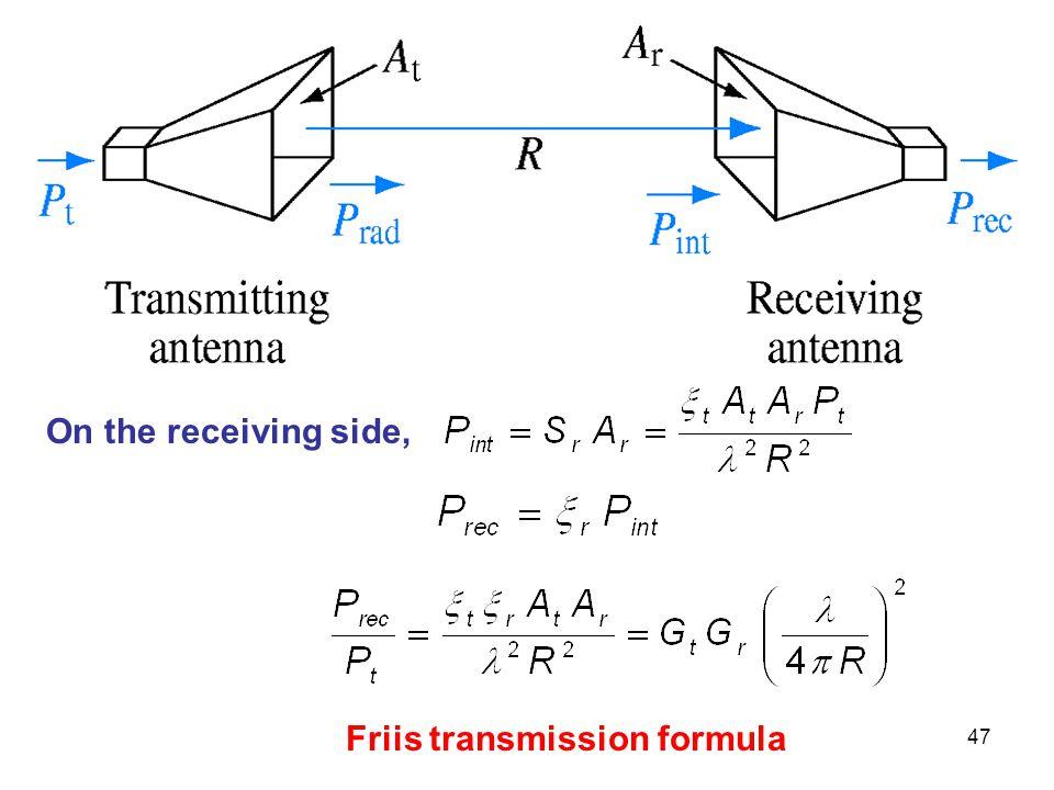 Friis transmission formula