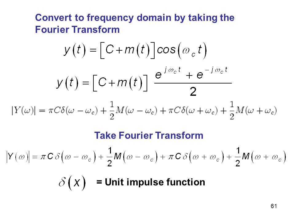 Take Fourier Transform