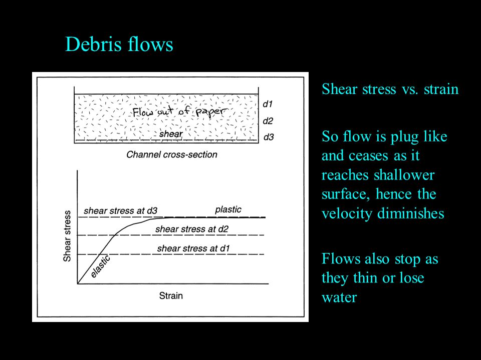 Debris flows Shear stress vs. strain