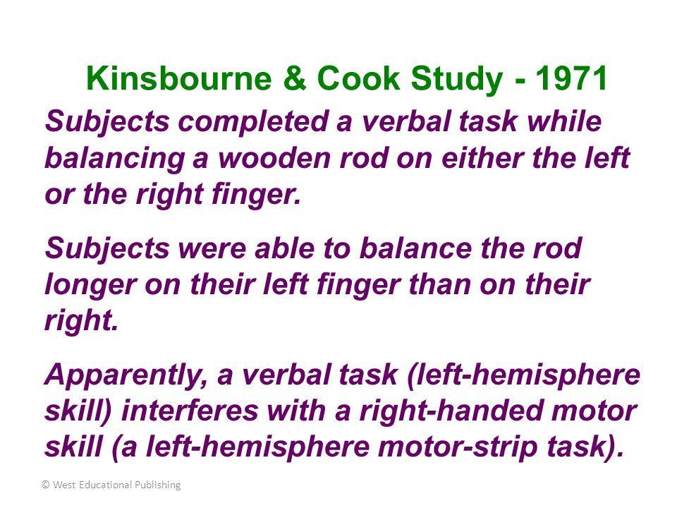 Kinsbourne & Cook Study - 1971