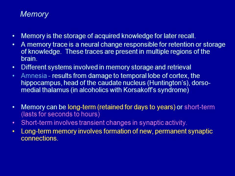 Figure 5.18 Page 157 Frontal lobe Cingulate gyrus Fornix Thalamus