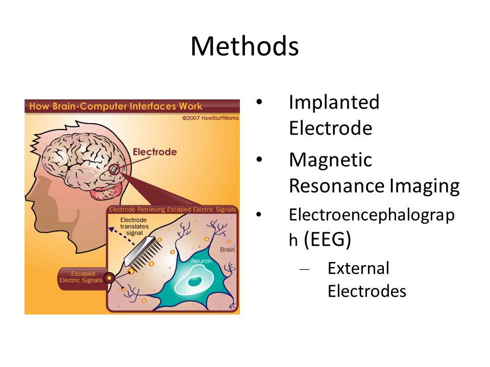 Methods Implanted Electrode Magnetic Resonance Imaging