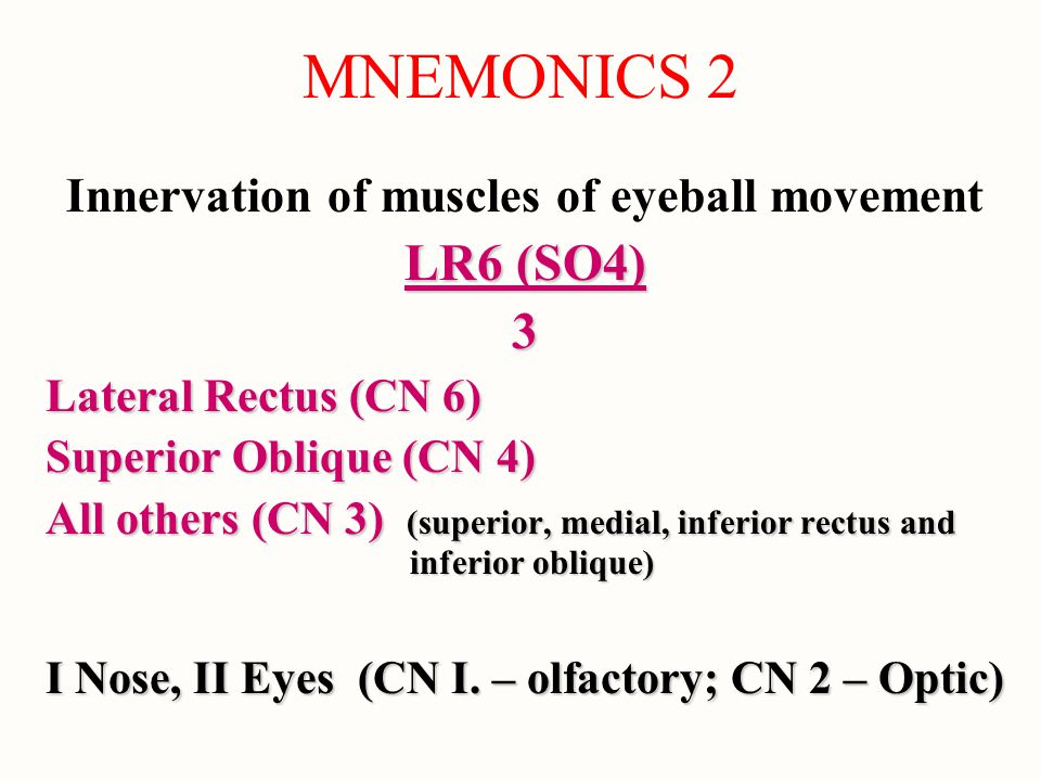 Innervation of muscles of eyeball movement
