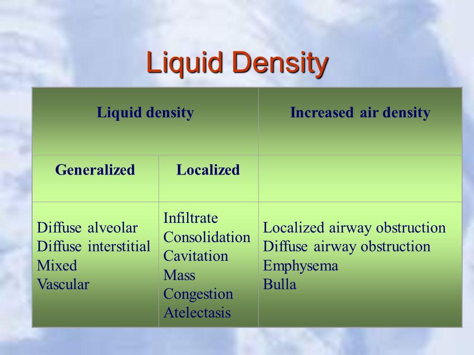 Liquid Density Liquid density Increased air density Generalized