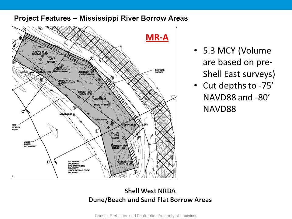 Dune/Beach and Sand Flat Borrow Areas