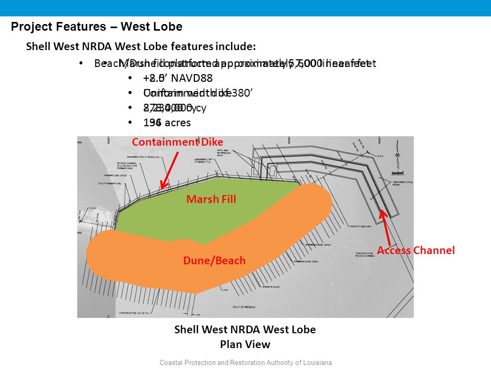 Shell West NRDA West Lobe