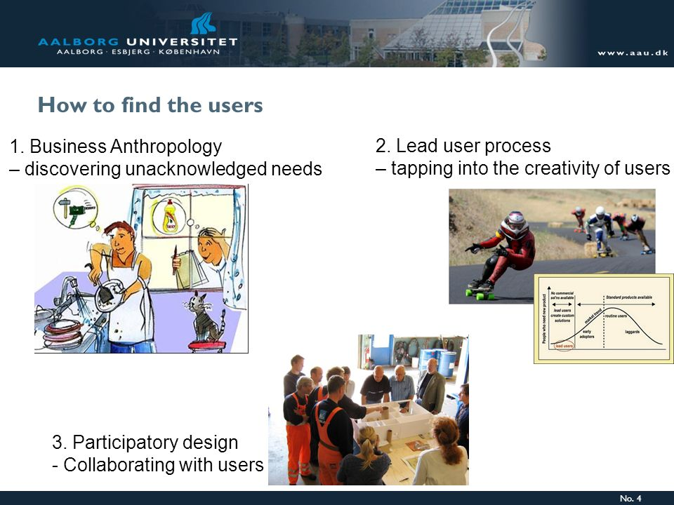 How to find the users 1. Business Anthropology 2. Lead user process