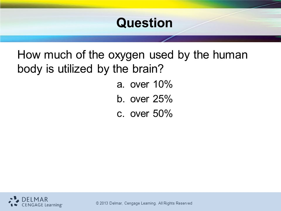 Question How much of the oxygen used by the human body is utilized by the brain over 10% over 25%