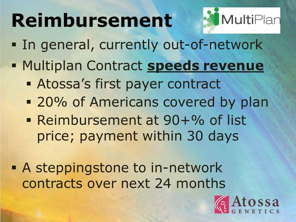 Atossa Revenue Model Reimbursement