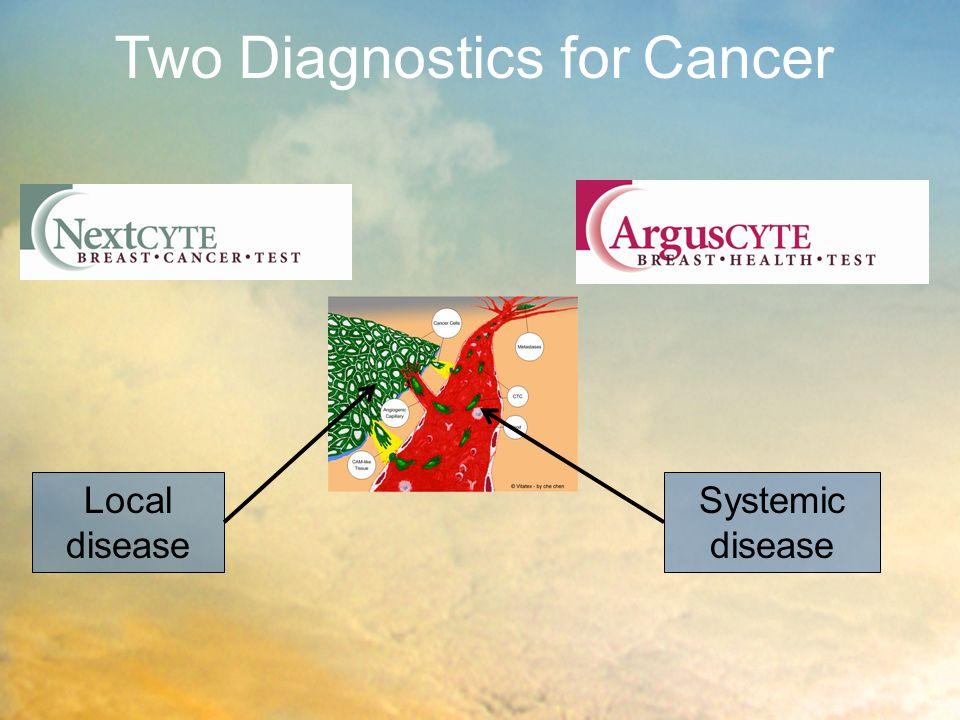 Two Diagnostics for Cancer