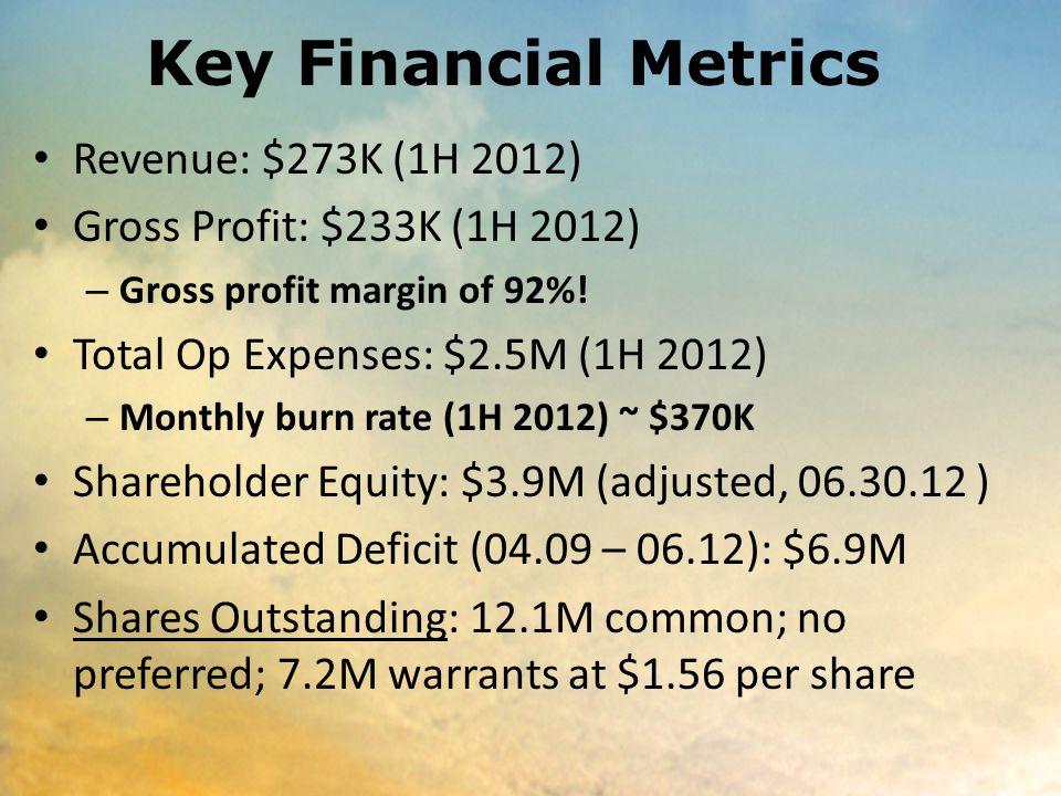 Key Financial Metrics Revenue: $273K (1H 2012)