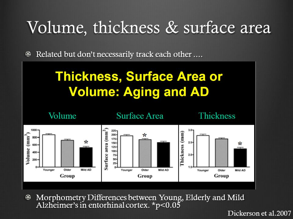 Volume, thickness & surface area