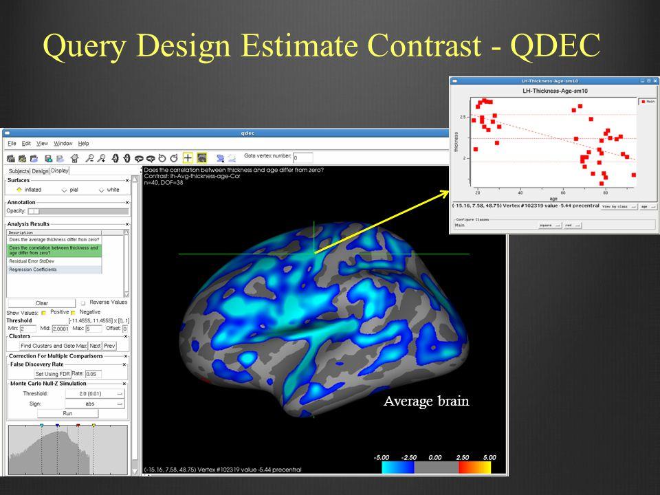 Query Design Estimate Contrast - QDEC