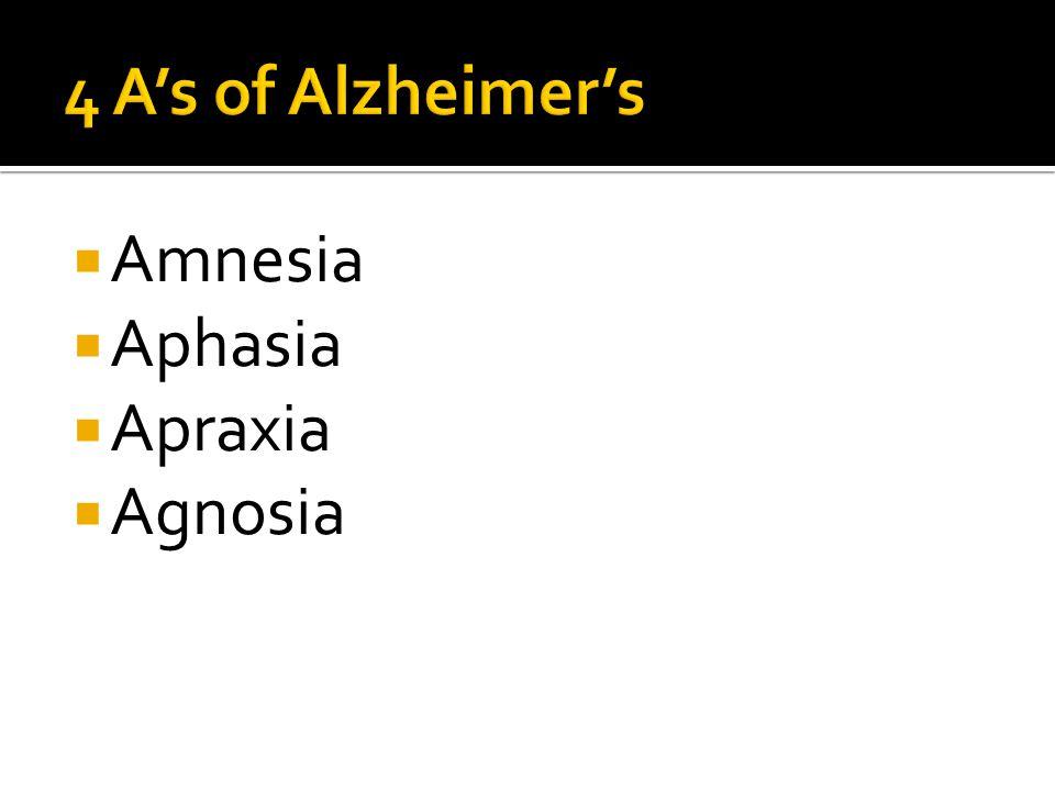 4 A's of Alzheimer's Amnesia Aphasia Apraxia Agnosia