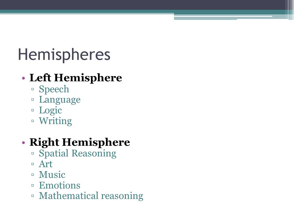 Hemispheres Left Hemisphere Right Hemisphere Speech Language Logic