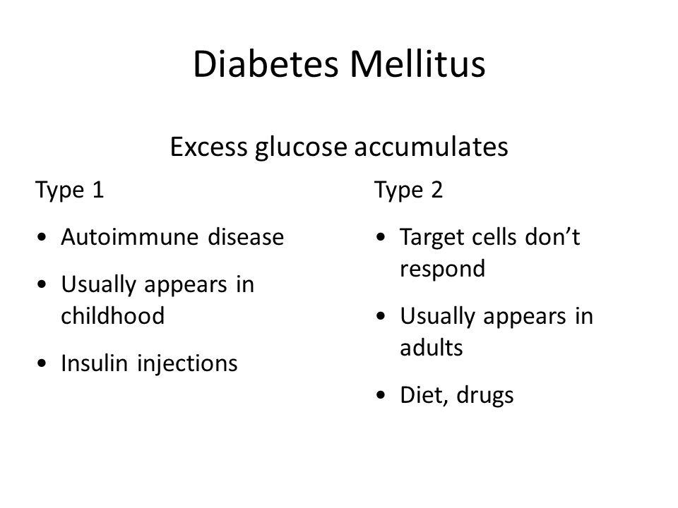 Excess glucose accumulates