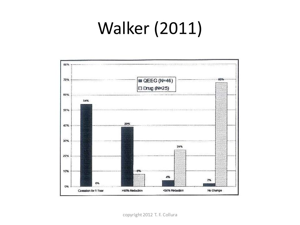 Walker (2011) copyright 2012 T. F. Collura